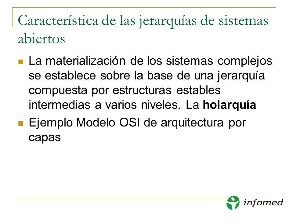 Característica de las jerarquías de sistemas abiertos La materialización de los sistemas complejos se establece sobre la base de una jerarquía compues