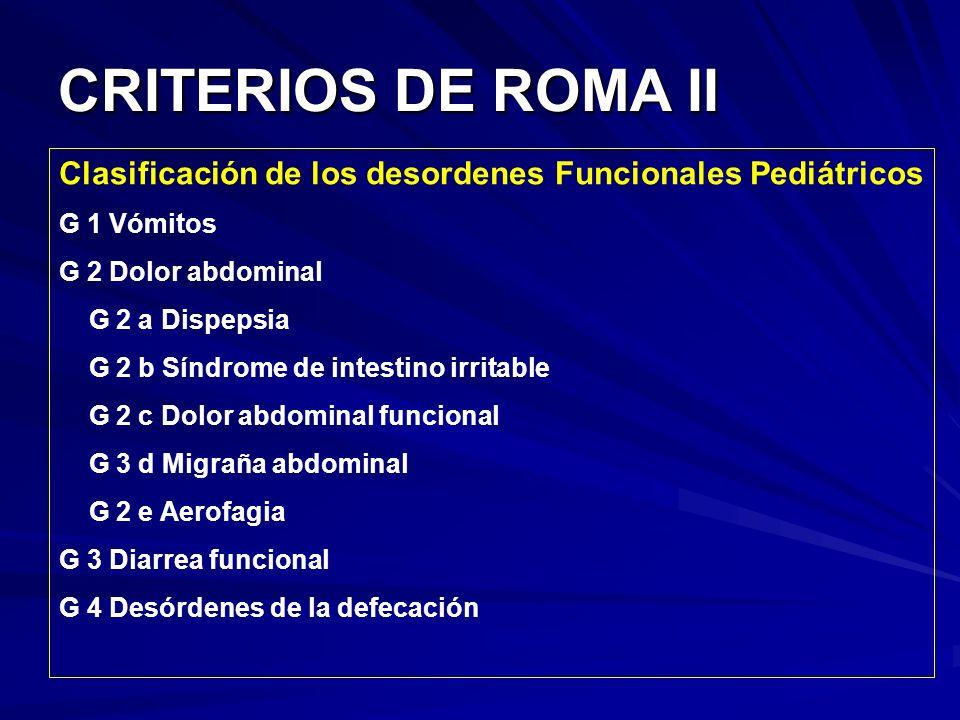 CRITERIOS DE ROMA II Clasificación de los desordenes Funcionales Pediátricos G 1 Vómitos G 2 Dolor abdominal G 2 a Dispepsia G 2 b Síndrome de intesti