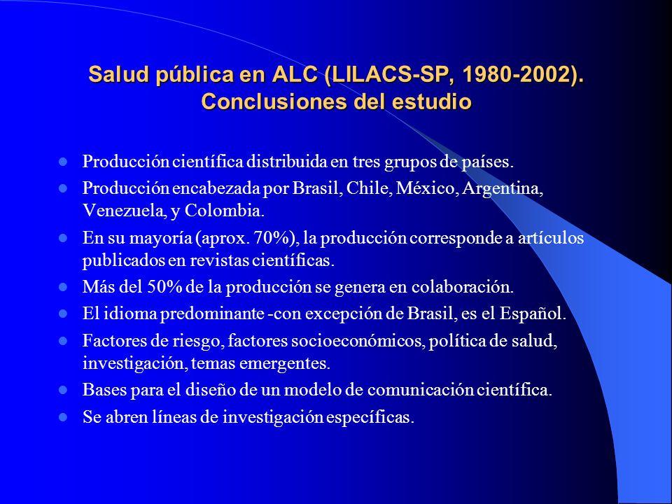Salud pública en ALC (LILACS-SP, 1980-2002). Conclusiones del estudio Producción científica distribuida en tres grupos de países. Producción encabezad