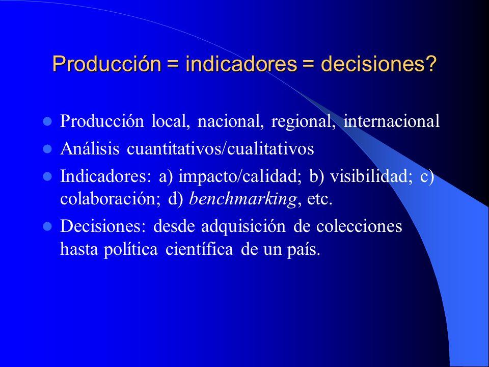 Producción = indicadores = decisiones? Producción local, nacional, regional, internacional Análisis cuantitativos/cualitativos Indicadores: a) impacto