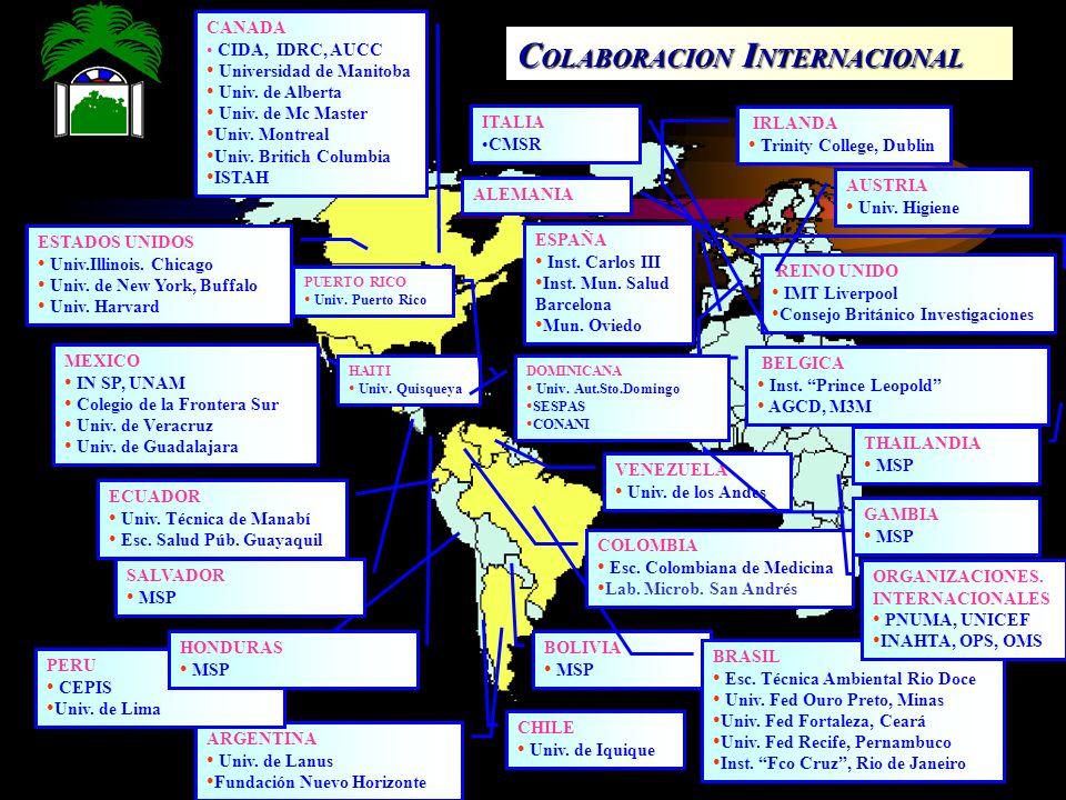 C OLABORACION I NTERNACIONAL BELGICA Inst.