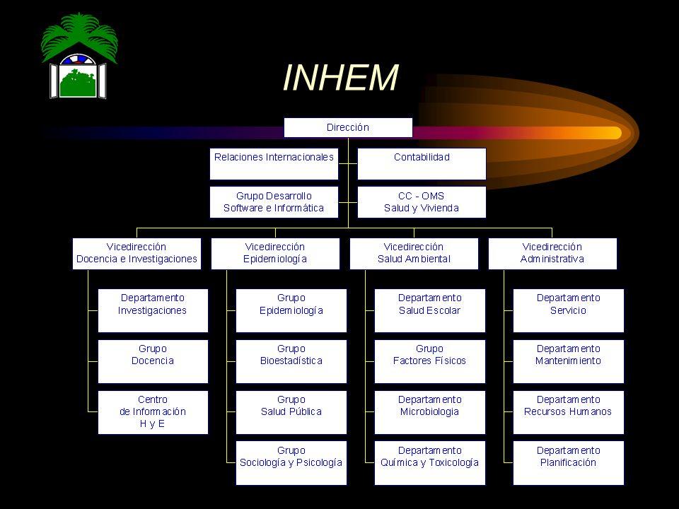 INHEM