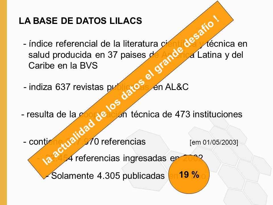 LA BASE DE DATOS LILACS - contiene 317.970 referencias [em 01/05/2003] - 22.454 referencias ingresadas en 2002 - índice referencial de la literatura científica y técnica en salud producida en 37 paises de América Latina y del Caribe en la BVS - indiza 637 revistas publicadas en AL&C - resulta de la cooperación técnica de 473 instituciones la actualidad de los datos el grande desafío .
