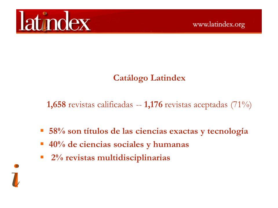 Catálogo Latindex 1,658 revistas calificadas -- 1,176 revistas aceptadas (71%) 58% son títulos de las ciencias exactas y tecnología 40% de ciencias sociales y humanas 2% revistas multidisciplinarias