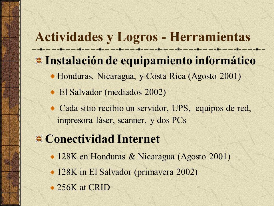 Actividades y Logros - Herramientas Instalación de equipamiento informático Honduras, Nicaragua, y Costa Rica (Agosto 2001) El Salvador (mediados 2002) Cada sitio recibio un servidor, UPS, equipos de red, impresora láser, scanner, y dos PCs Conectividad Internet 128K en Honduras & Nicaragua (Agosto 2001) 128K in El Salvador (primavera 2002) 256K at CRID