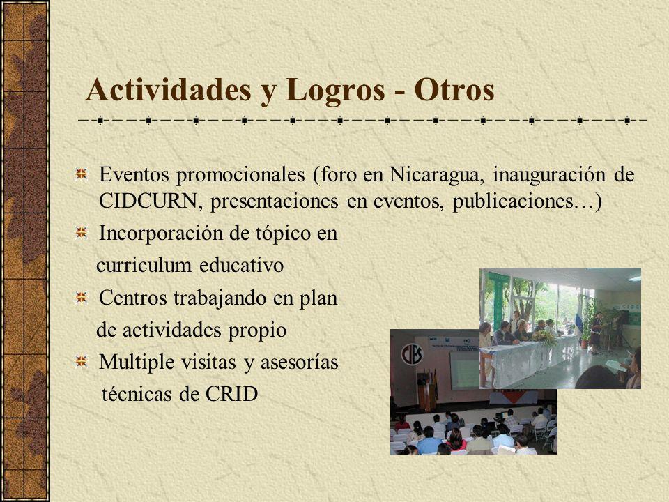 Actividades y Logros - Otros Eventos promocionales (foro en Nicaragua, inauguración de CIDCURN, presentaciones en eventos, publicaciones…) Incorporación de tópico en curriculum educativo Centros trabajando en plan de actividades propio Multiple visitas y asesorías técnicas de CRID