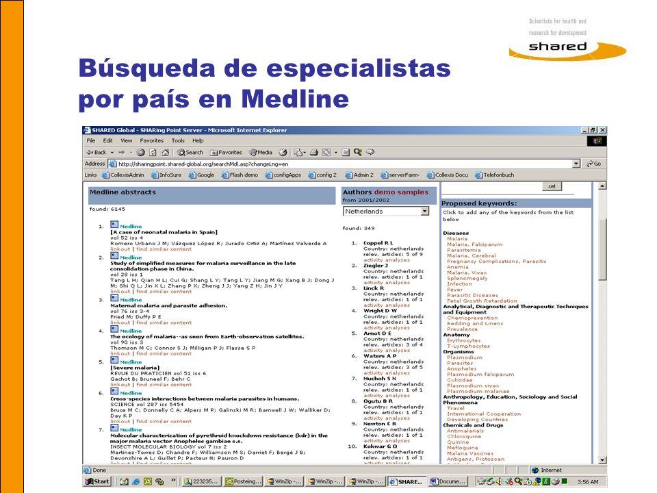 Agnes Soares Búsqueda de especialistas por país en Medline