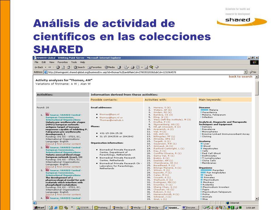 Agnes Soares Análisis de actividad de científicos en las colecciones SHARED