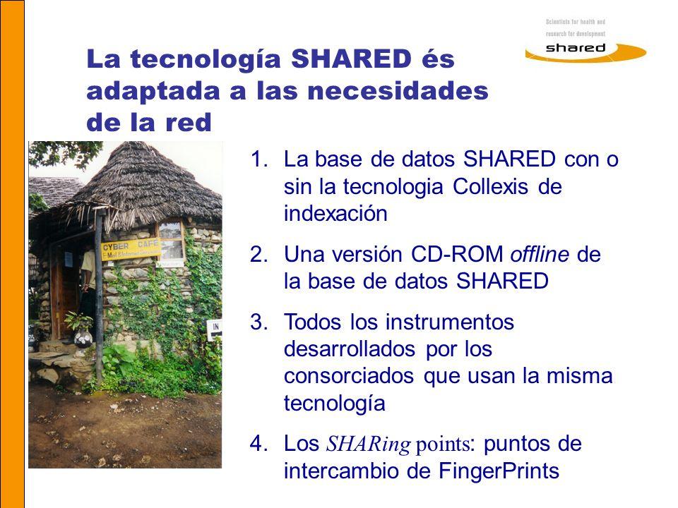 Agnes Soares 1.La base de datos SHARED con o sin la tecnologia Collexis de indexación 2.Una versión CD-ROM offline de la base de datos SHARED 3.Todos