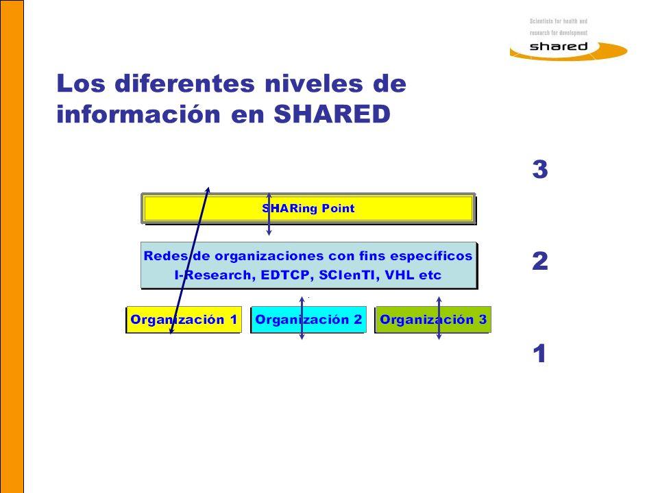 Agnes Soares SHARED-Global SHARing Point Intercambio de FingerPrints: MESH es el lenguaje común de la red.