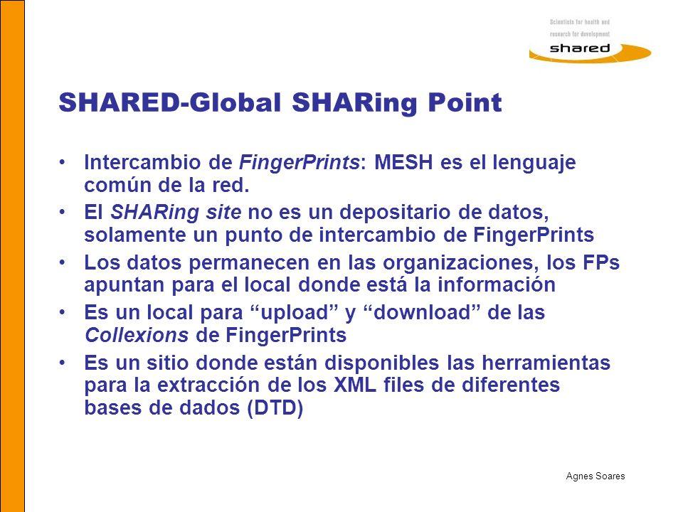 Agnes Soares SHARED-Global SHARing Point Intercambio de FingerPrints: MESH es el lenguaje común de la red. El SHARing site no es un depositario de dat