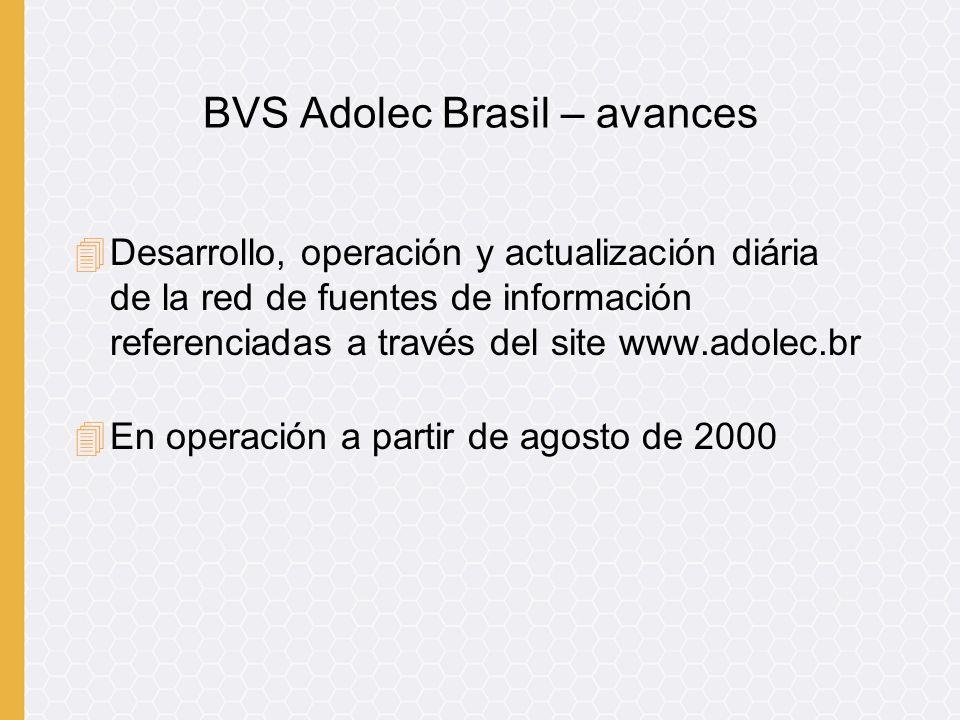 4Desarrollo, operación y actualización diária de la red de fuentes de información referenciadas a través del site www.adolec.br 4En operación a partir de agosto de 2000 BVS Adolec Brasil – avances