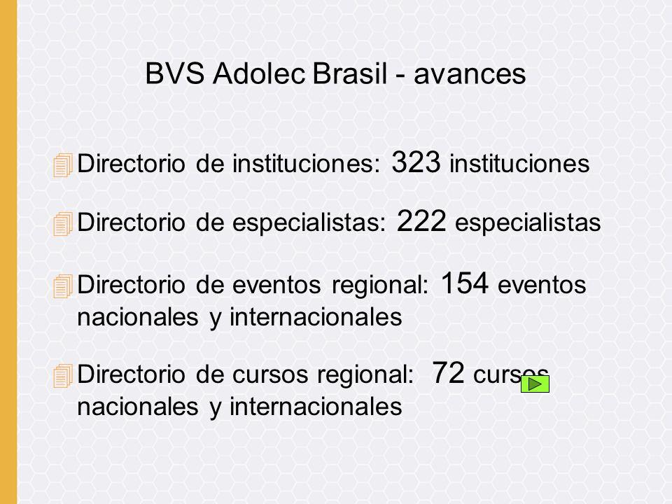 4Directorio de instituciones: 323 instituciones 4Directorio de especialistas: 222 especialistas 4Directorio de eventos regional: 154 eventos nacionales y internacionales 4Directorio de cursos regional: 72 cursos nacionales y internacionales BVS Adolec Brasil - avances