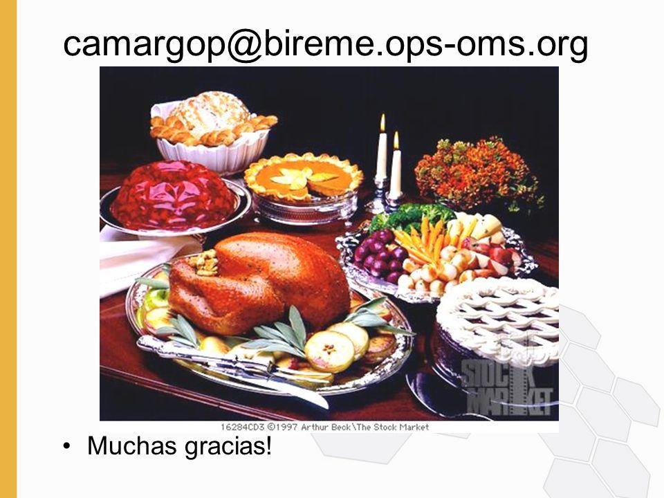 camargop@bireme.ops-oms.org Muchas gracias!