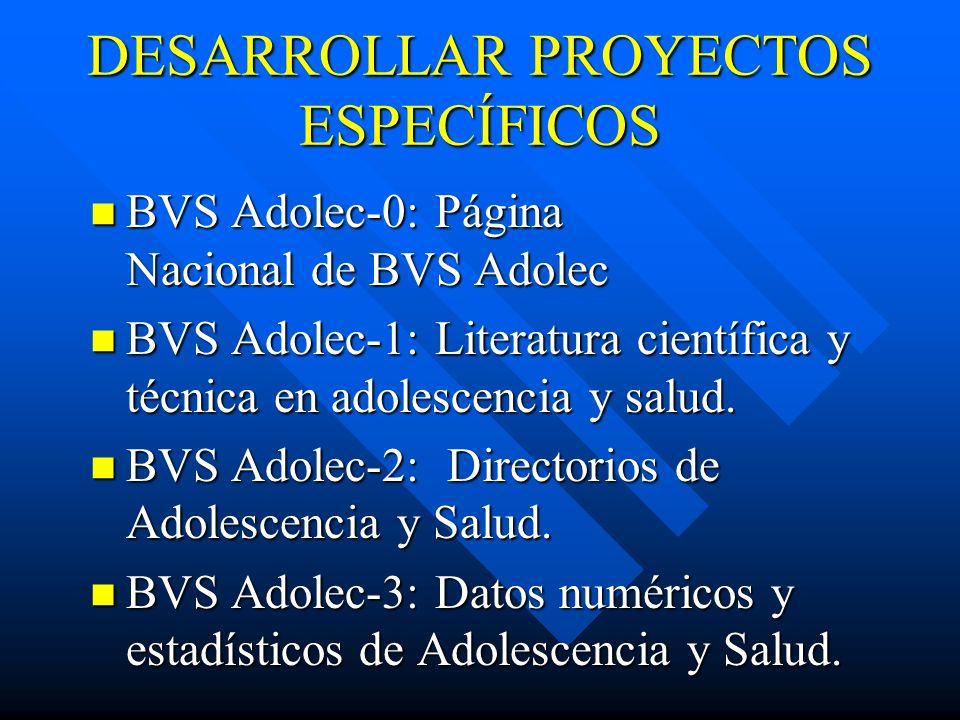 DESARROLLAR PROYECTOS ESPECÍFICOS BVS Adolec-0: Página Nacional de BVS Adolec BVS Adolec-0: Página Nacional de BVS Adolec BVS Adolec-1: Literatura cie