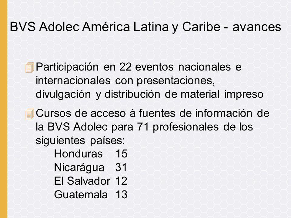 4Publicación de la revista Adolescencia Latinoamericana em formato electrónico utilizando la metodología SciELO BVS Adolec América Latina y Caribe - avances