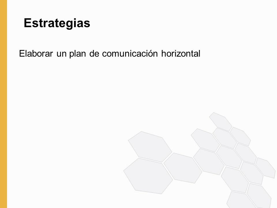 Estrategias Elaborar un plan de comunicación horizontal