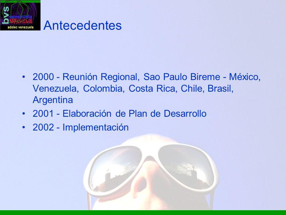 Antecedentes 2000 - Reunión Regional, Sao Paulo Bireme - México, Venezuela, Colombia, Costa Rica, Chile, Brasil, Argentina 2001 - Elaboración de Plan
