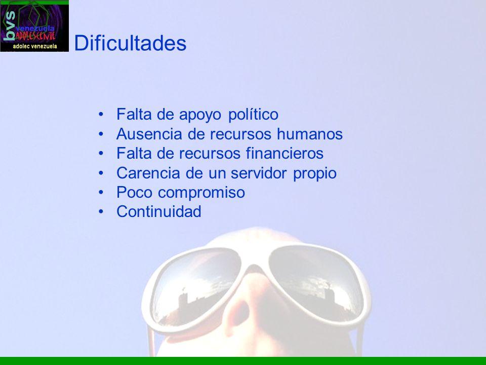 Dificultades Falta de apoyo político Ausencia de recursos humanos Falta de recursos financieros Carencia de un servidor propio Poco compromiso Continu