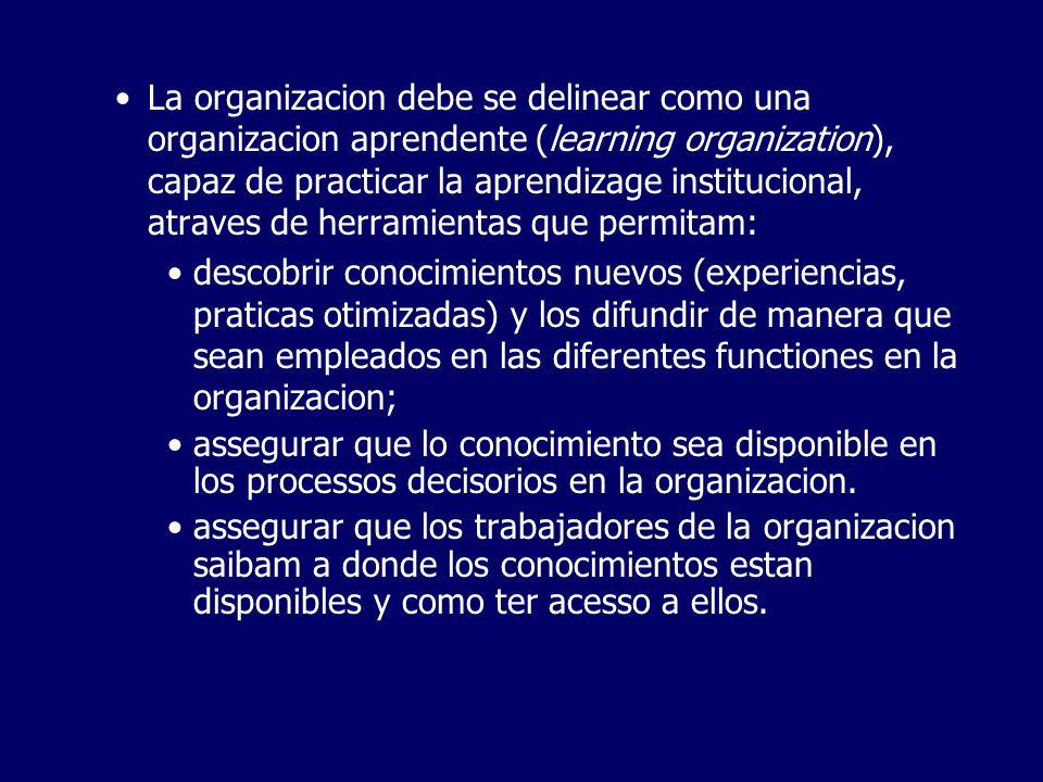 La organizacion debe se delinear como una organizacion aprendente (learning organization), capaz de practicar la aprendizage institucional, atraves de herramientas que permitam: descobrir conocimientos nuevos (experiencias, praticas otimizadas) y los difundir de manera que sean empleados en las diferentes functiones en la organizacion; assegurar que lo conocimiento sea disponible en los processos decisorios en la organizacion.