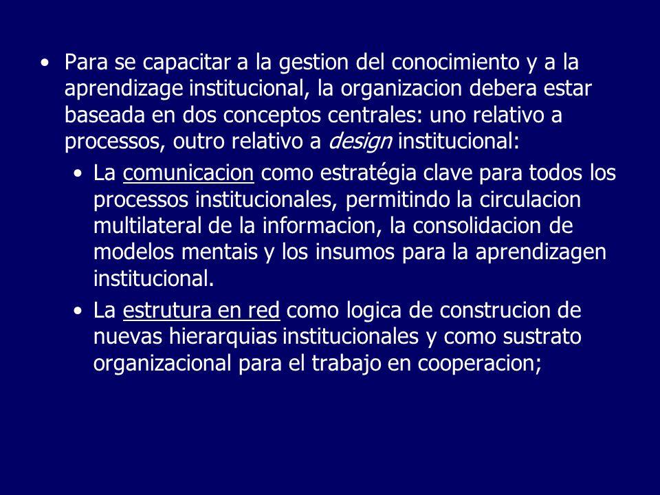 Para se capacitar a la gestion del conocimiento y a la aprendizage institucional, la organizacion debera estar baseada en dos conceptos centrales: uno relativo a processos, outro relativo a design institucional: La comunicacion como estratégia clave para todos los processos institucionales, permitindo la circulacion multilateral de la informacion, la consolidacion de modelos mentais y los insumos para la aprendizagen institucional.