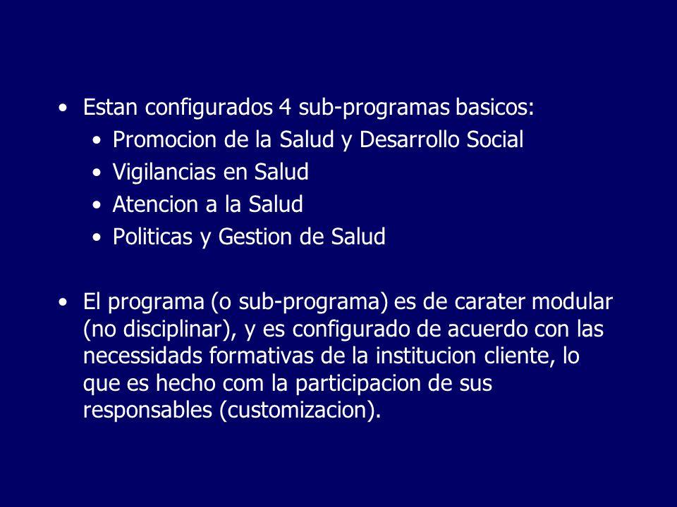 Estan configurados 4 sub-programas basicos: Promocion de la Salud y Desarrollo Social Vigilancias en Salud Atencion a la Salud Politicas y Gestion de Salud El programa (o sub-programa) es de carater modular (no disciplinar), y es configurado de acuerdo con las necessidads formativas de la institucion cliente, lo que es hecho com la participacion de sus responsables (customizacion).