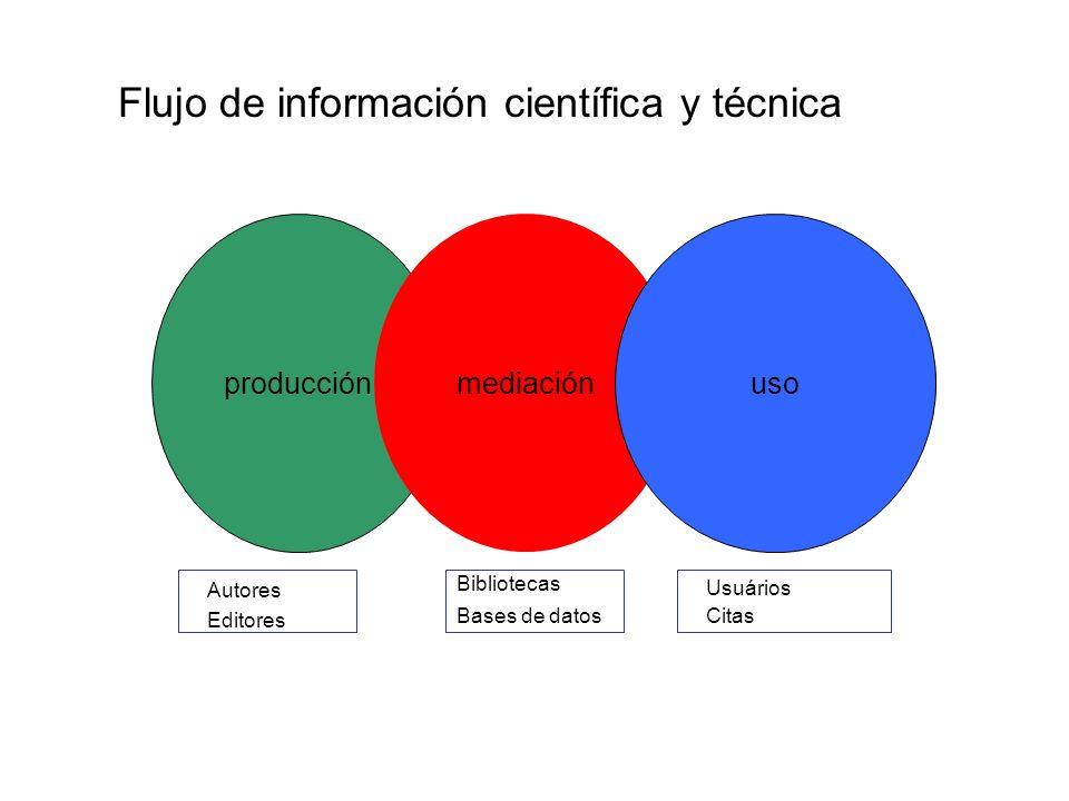 Flujo de información científica y técnica producción mediación uso La BVS promueve una remodelación en la estructura del flujo de información científico-técnica