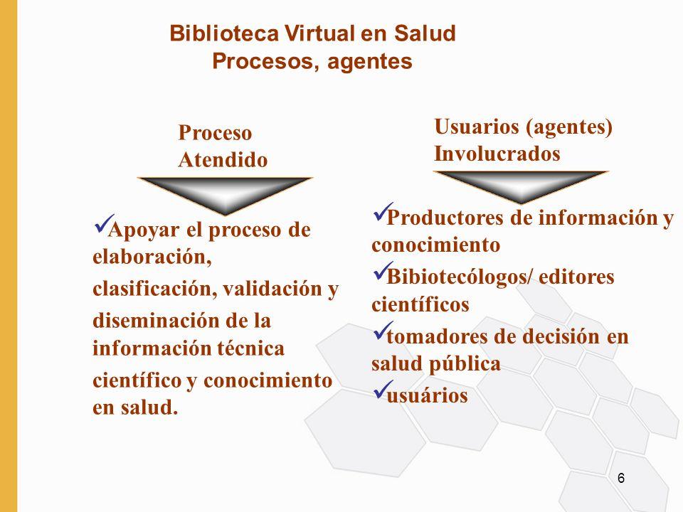 6 Proceso Atendido Apoyar el proceso de elaboración, clasificación, validación y diseminación de la información técnica científico y conocimiento en salud.