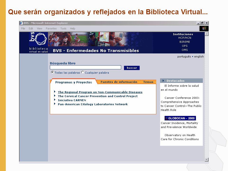 Que serán organizados y reflejados en la Biblioteca Virtual...