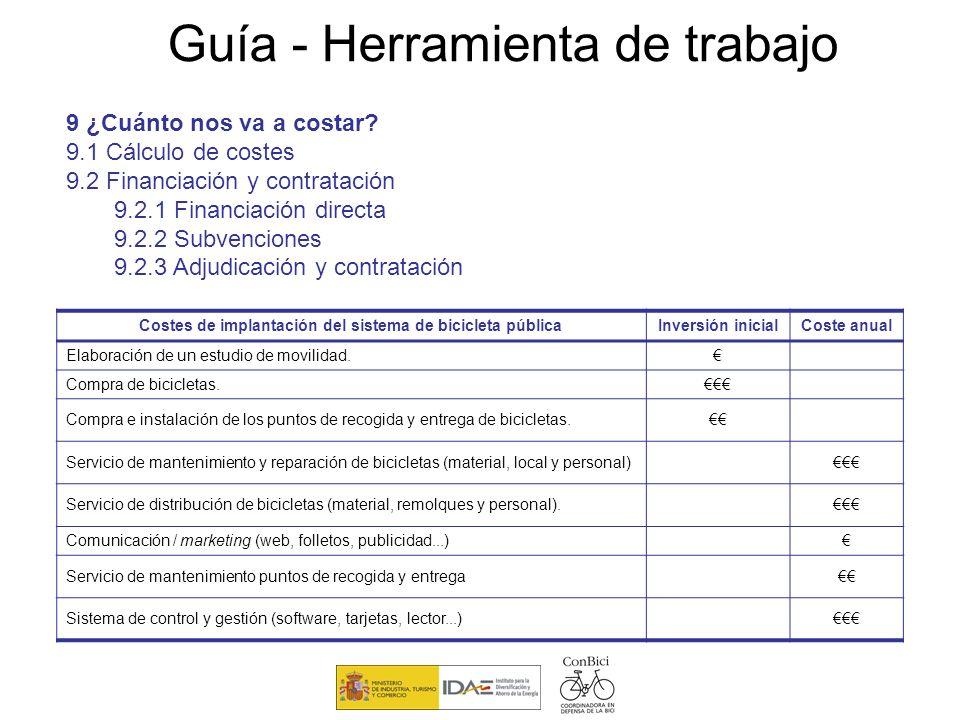 Costes de implantación del sistema de bicicleta públicaInversión inicialCoste anual Elaboración de un estudio de movilidad. Compra de bicicletas. Comp