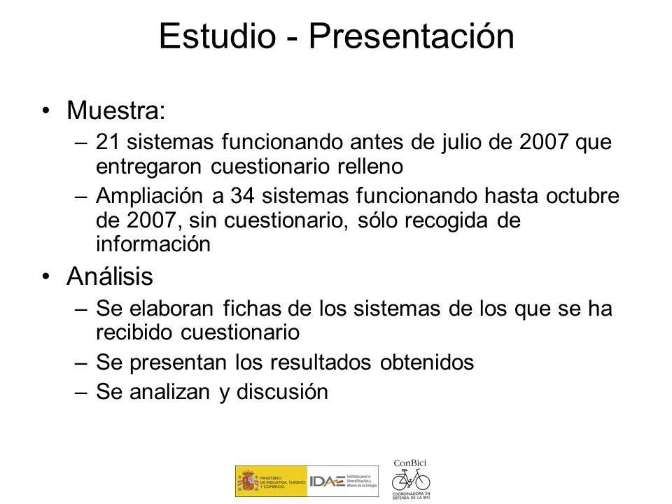 Estudio - Presentación Muestra: –21 sistemas funcionando antes de julio de 2007 que entregaron cuestionario relleno –Ampliación a 34 sistemas funciona