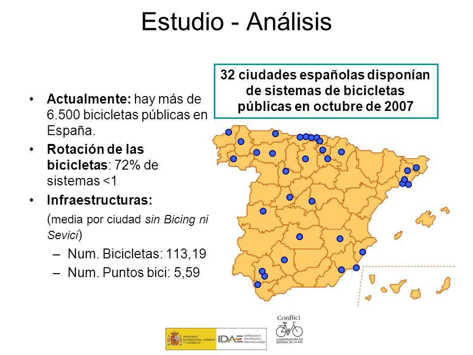 Actualmente: hay más de 6.500 bicicletas públicas en España. Rotación de las bicicletas: 72% de sistemas <1 Infraestructuras: ( media por ciudad sin B