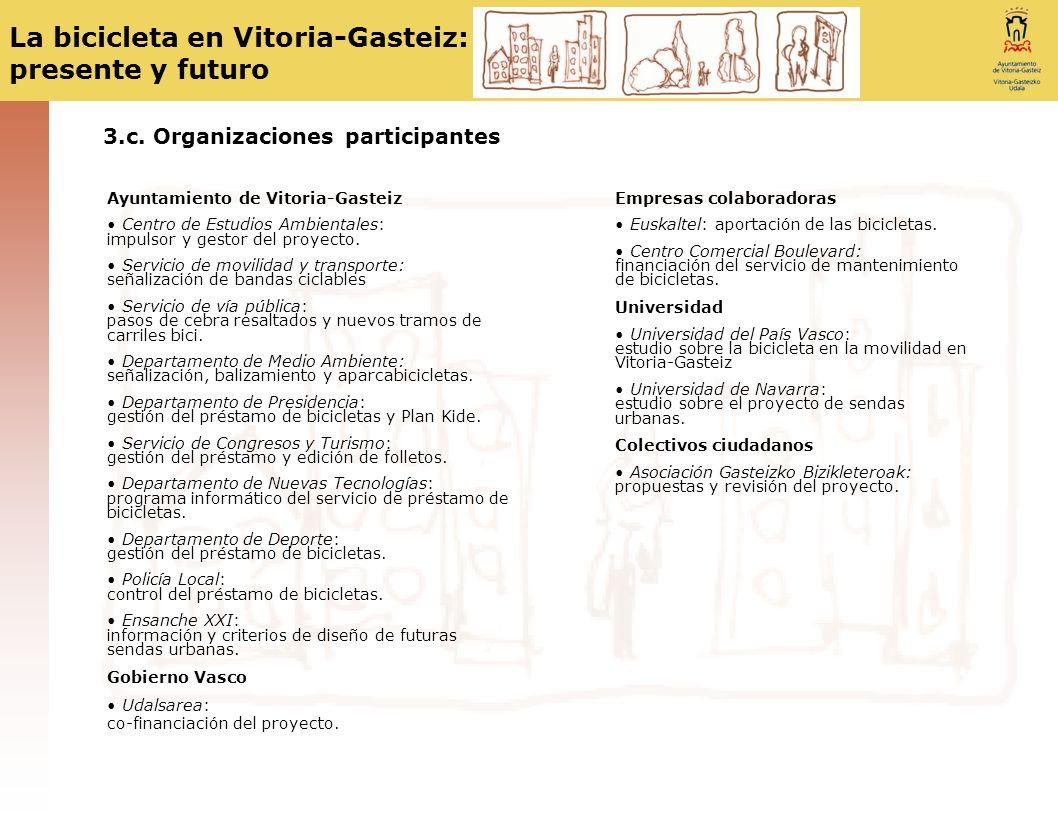 La bicicleta en Vitoria-Gasteiz: presente y futuro Ayuntamiento de Vitoria-Gasteiz Centro de Estudios Ambientales: impulsor y gestor del proyecto. Ser