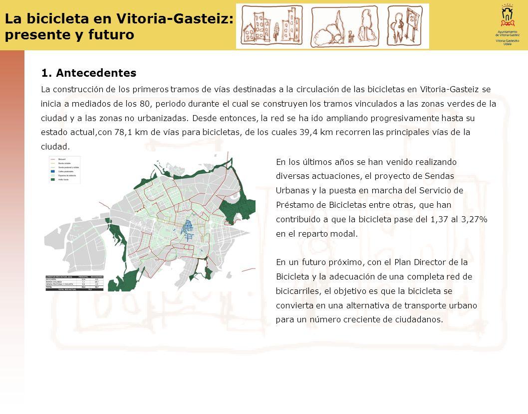 1. Antecedentes La construcción de los primeros tramos de vías destinadas a la circulación de las bicicletas en Vitoria-Gasteiz se inicia a mediados d