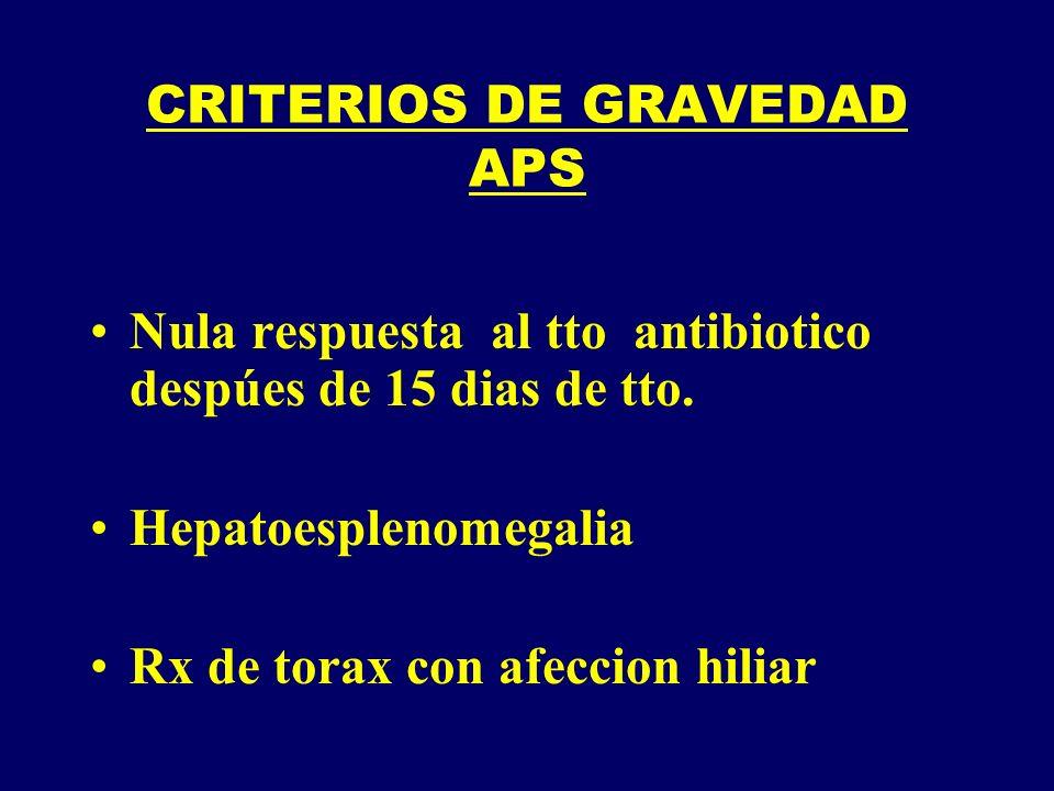 CRITERIOS DE GRAVEDAD APS Nula respuesta al tto antibiotico despúes de 15 dias de tto. Hepatoesplenomegalia Rx de torax con afeccion hiliar
