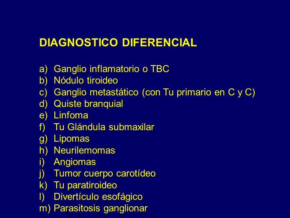 DIAGNOSTICO DIFERENCIAL a)Ganglio inflamatorio o TBC b)Nódulo tiroideo c)Ganglio metastático (con Tu primario en C y C) d)Quiste branquial e)Linfoma f