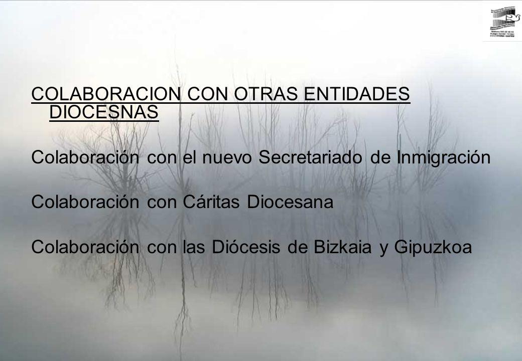 COLABORACION CON OTRAS ENTIDADES DIOCESNAS Colaboración con el nuevo Secretariado de Inmigración Colaboración con Cáritas Diocesana Colaboración con las Diócesis de Bizkaia y Gipuzkoa