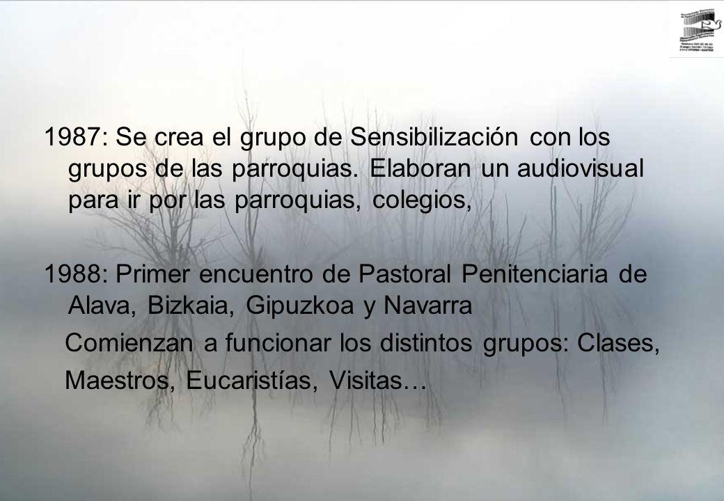 1987: Se crea el grupo de Sensibilización con los grupos de las parroquias.