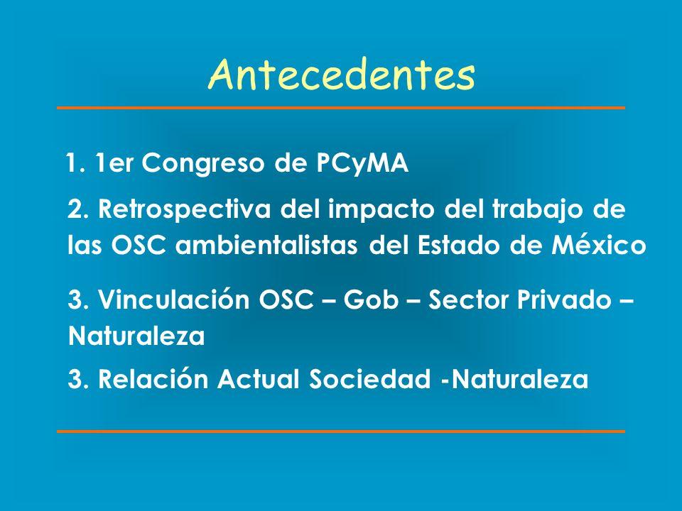 2. Retrospectiva del impacto del trabajo de las OSC ambientalistas del Estado de México 1.