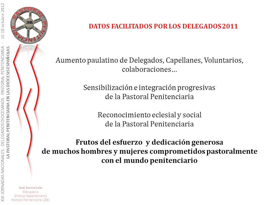 José Sesma León Mercedario Director Departamento Pastoral Penitenciaria (CEE) XVI JORNADAS NACIONALES - DELEGADOS DIOCESANOS - PASTORAL PENITENCIARIA
