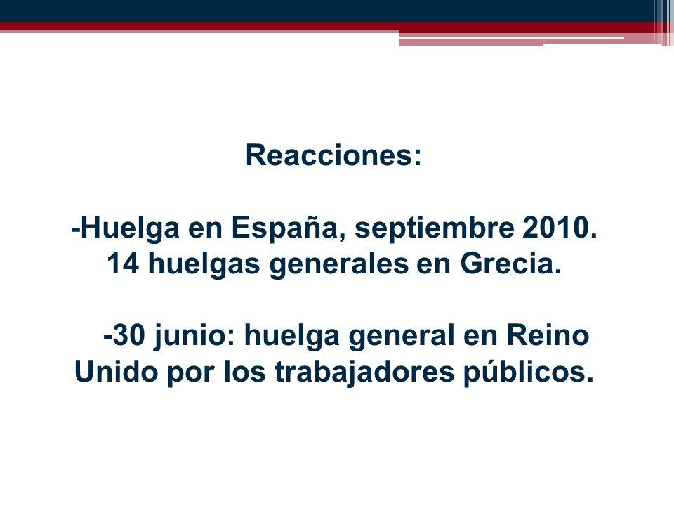Reacciones: -Huelga en España, septiembre 2010. 14 huelgas generales en Grecia.