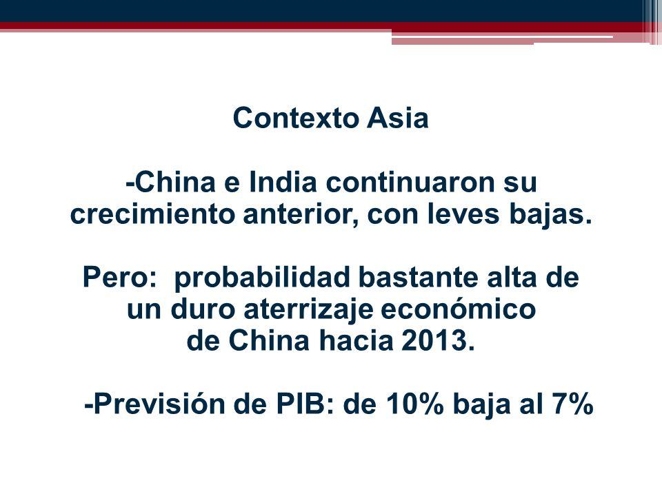 Contexto Asia -China e India continuaron su crecimiento anterior, con leves bajas.