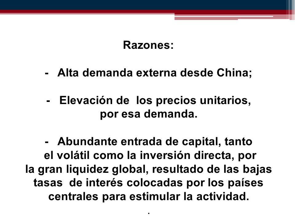 Razones: - Alta demanda externa desde China; - Elevación de los precios unitarios, por esa demanda.