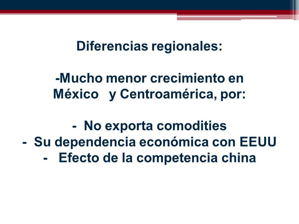 Diferencias regionales: -Mucho menor crecimiento en México y Centroamérica, por: - No exporta comodities - Su dependencia económica con EEUU - Efecto de la competencia china