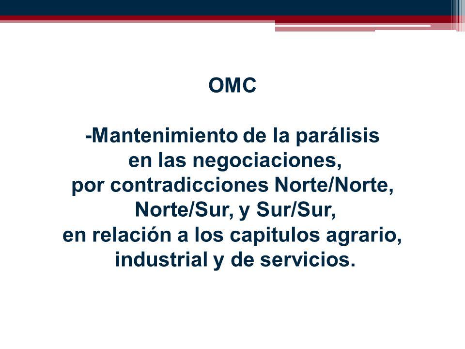 OMC -Mantenimiento de la parálisis en las negociaciones, por contradicciones Norte/Norte, Norte/Sur, y Sur/Sur, en relación a los capitulos agrario, industrial y de servicios.