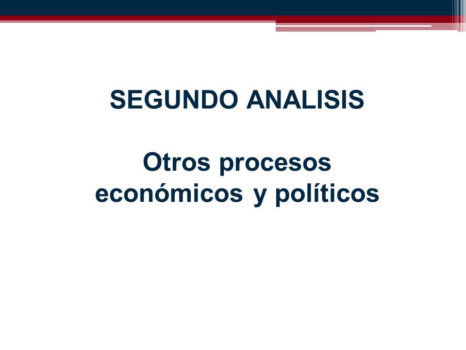 SEGUNDO ANALISIS Otros procesos económicos y políticos