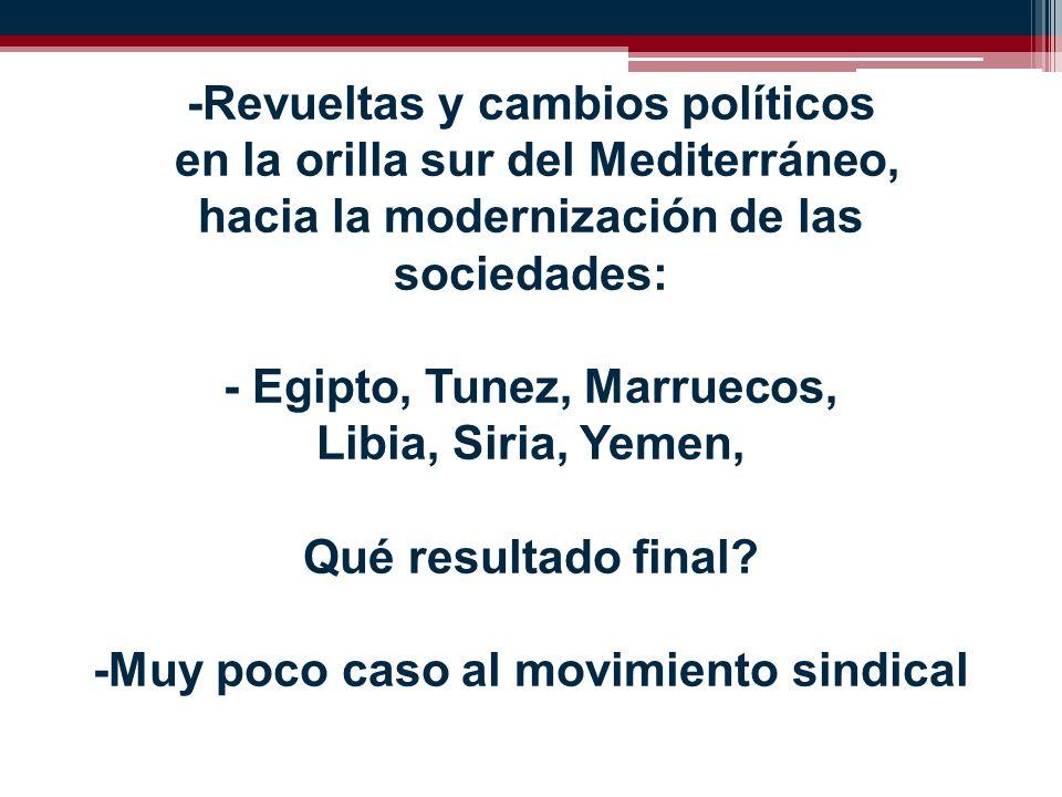 -Revueltas y cambios políticos en la orilla sur del Mediterráneo, hacia la modernización de las sociedades: - Egipto, Tunez, Marruecos, Libia, Siria, Yemen, Qué resultado final.