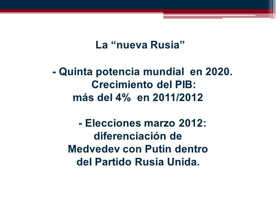 La nueva Rusia - Quinta potencia mundial en 2020.