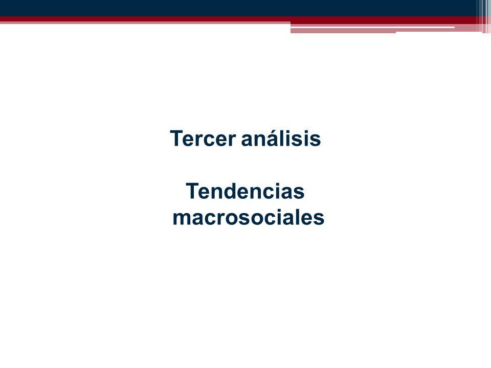 Tercer análisis Tendencias macrosociales