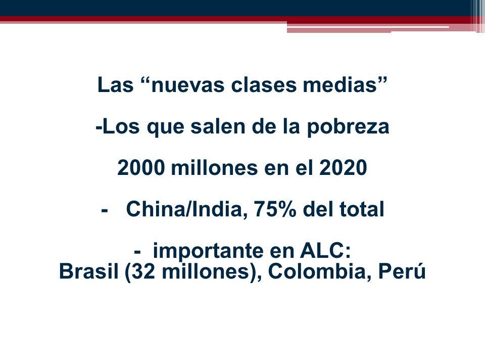 Las nuevas clases medias -Los que salen de la pobreza 2000 millones en el 2020 - China/India, 75% del total - importante en ALC: Brasil (32 millones), Colombia, Perú
